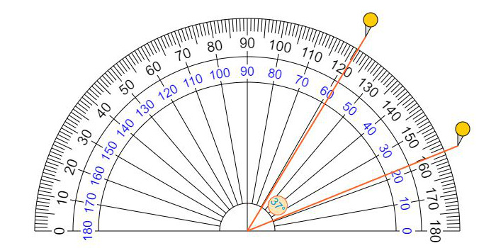 photo relating to 360 Degree Protractor Printable called On line Protractor Attitude Measuring Device
