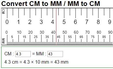 Convert Cm To Mm Millimeters