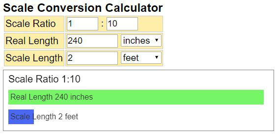 scale converter calculate the real length and scale length