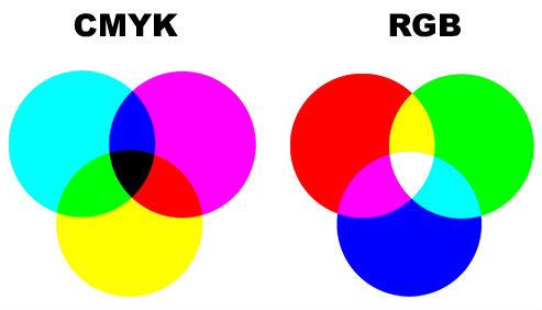 تفاوت رنگ بندی CMYK و RGB